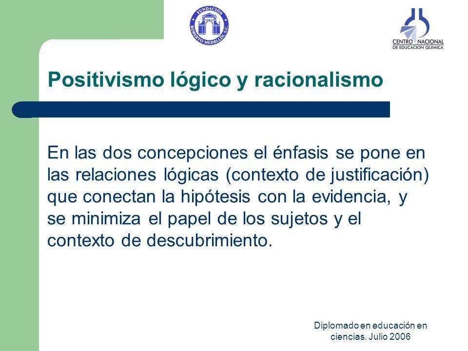 Diplomado en educación en ciencias. Julio 2006 Positivismo lógico y racionalismo En las dos concepciones el énfasis se pone en las relaciones lógicas