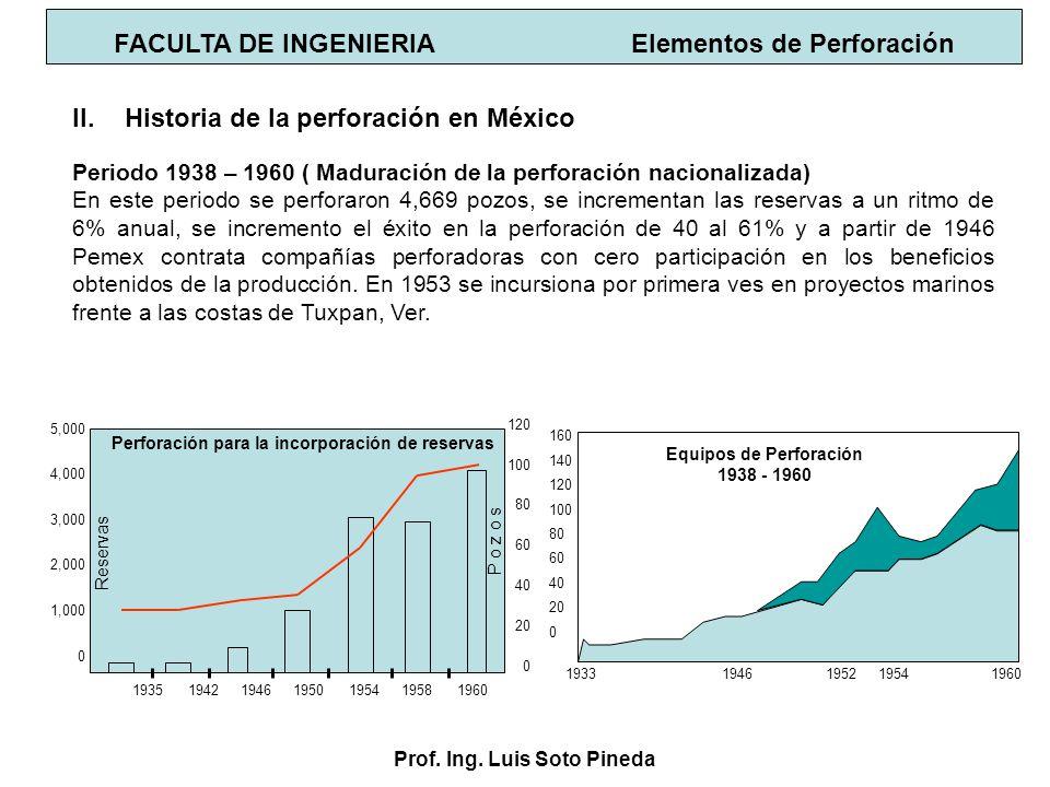Prof. Ing. Luis Soto Pineda Periodo 1938 – 1960 ( Maduración de la perforación nacionalizada) En este periodo se perforaron 4,669 pozos, se incrementa