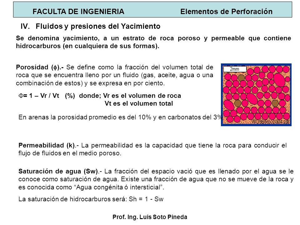 Prof. Ing. Luis Soto Pineda IV.Fluidos y presiones del Yacimiento FACULTA DE INGENIERIA Elementos de Perforación Se denomina yacimiento, a un estrato