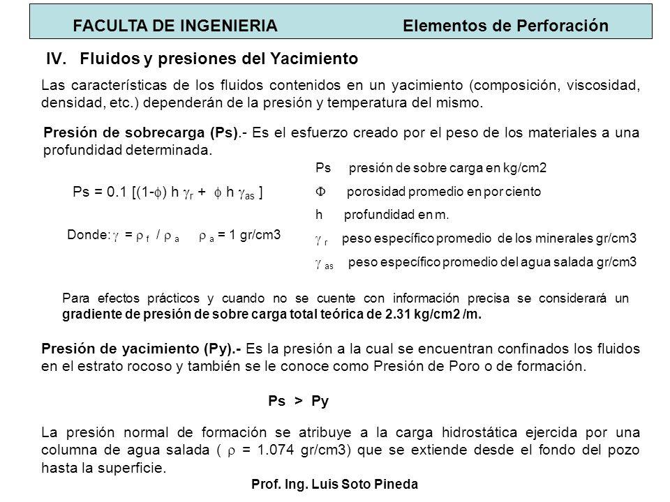 Prof. Ing. Luis Soto Pineda IV.Fluidos y presiones del Yacimiento FACULTA DE INGENIERIA Elementos de Perforación Las características de los fluidos co