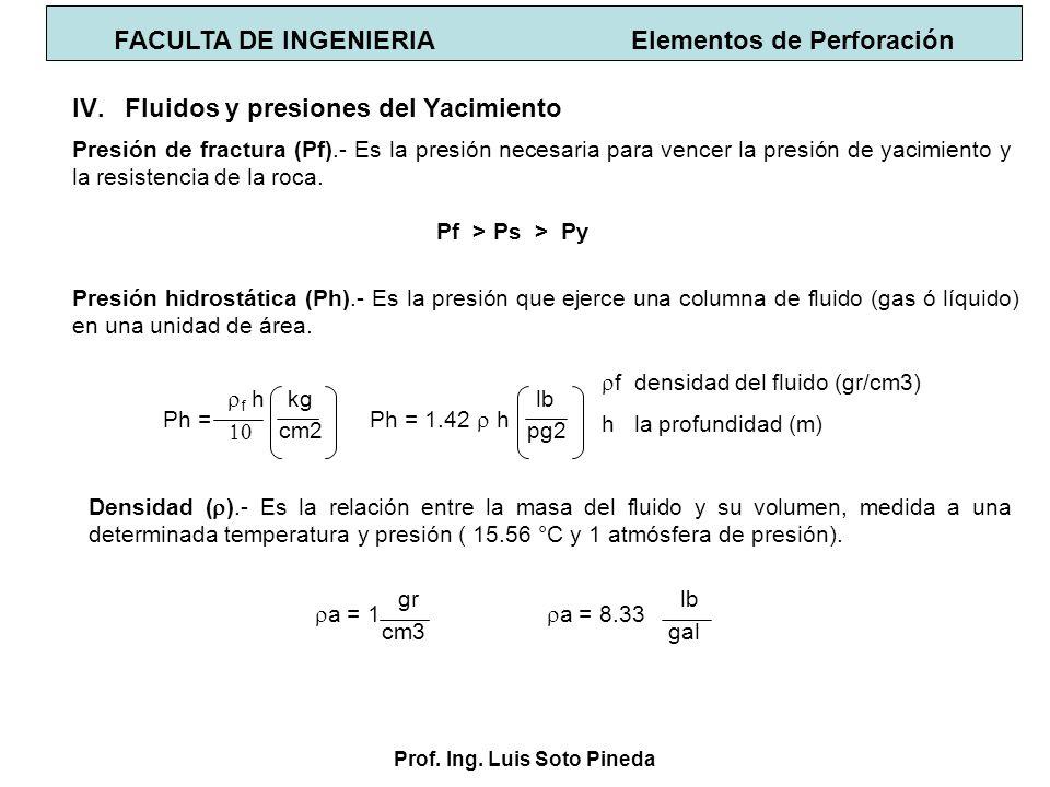 Prof. Ing. Luis Soto Pineda IV.Fluidos y presiones del Yacimiento FACULTA DE INGENIERIA Elementos de Perforación Presión hidrostática (Ph).- Es la pre