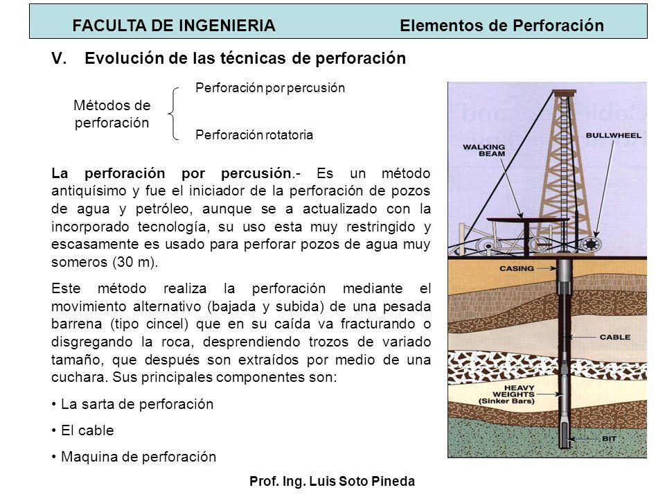 Prof. Ing. Luis Soto Pineda La perforación por percusión.- Es un método antiquísimo y fue el iniciador de la perforación de pozos de agua y petróleo,