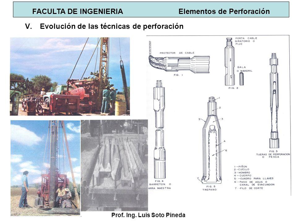 Prof. Ing. Luis Soto Pineda FACULTA DE INGENIERIA Elementos de Perforación V.Evolución de las técnicas de perforación
