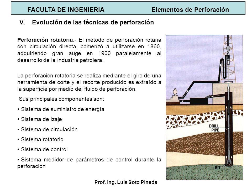 Prof. Ing. Luis Soto Pineda Perforación rotatoria.- El método de perforación rotaria con circulación directa, comenzó a utilizarse en 1860, adquiriend
