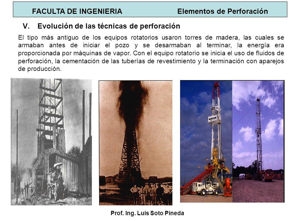 Prof. Ing. Luis Soto Pineda FACULTA DE INGENIERIA Elementos de Perforación V.Evolución de las técnicas de perforación El tipo más antiguo de los equip