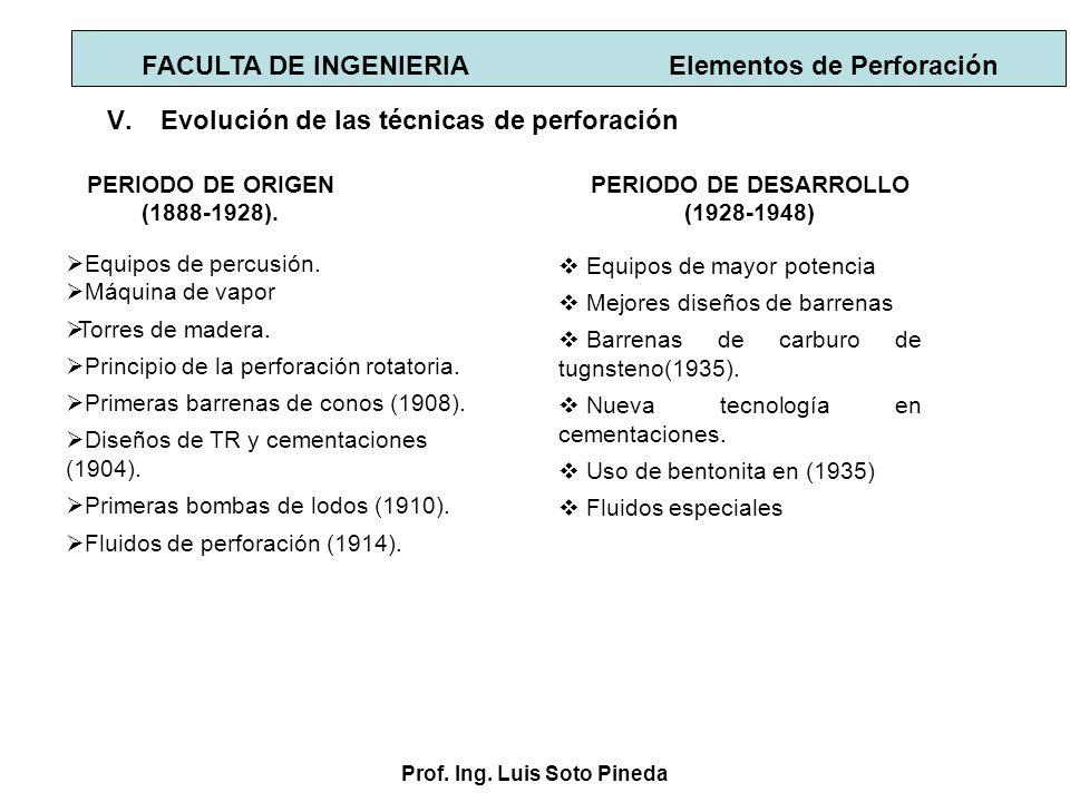 Prof. Ing. Luis Soto Pineda FACULTA DE INGENIERIA Elementos de Perforación V.Evolución de las técnicas de perforación Equipos de percusión. Máquina de