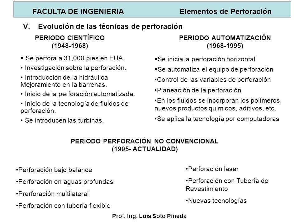 Prof. Ing. Luis Soto Pineda Se perfora a 31,000 pies en EUA. Investigación sobre la perforación. Introducción de la hidráulica Mejoramiento en la barr