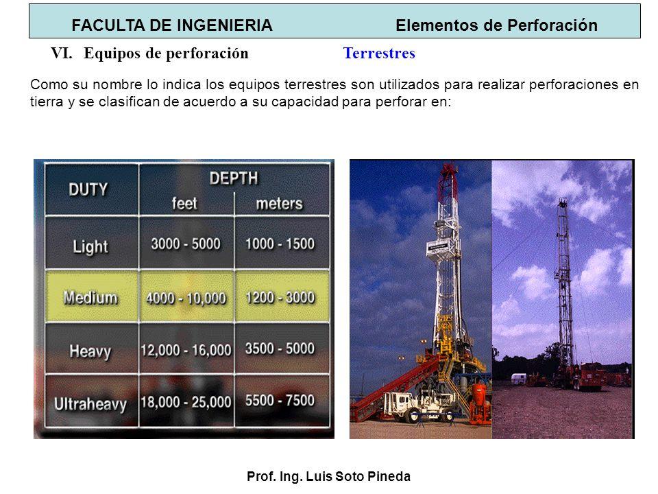 Prof. Ing. Luis Soto Pineda FACULTA DE INGENIERIA Elementos de Perforación VI.Equipos de perforación Terrestres Como su nombre lo indica los equipos t