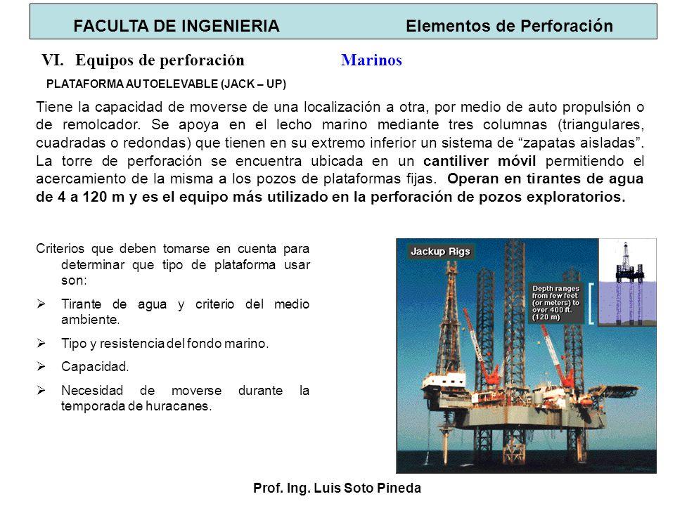 Prof. Ing. Luis Soto Pineda FACULTA DE INGENIERIA Elementos de Perforación VI.Equipos de perforación Marinos PLATAFORMA AUTOELEVABLE (JACK – UP) Crite
