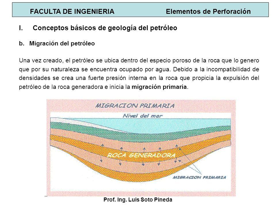 Prof. Ing. Luis Soto Pineda FACULTA DE INGENIERIA Elementos de Perforación I.Conceptos básicos de geología del petróleo b.Migración del petróleo Una v