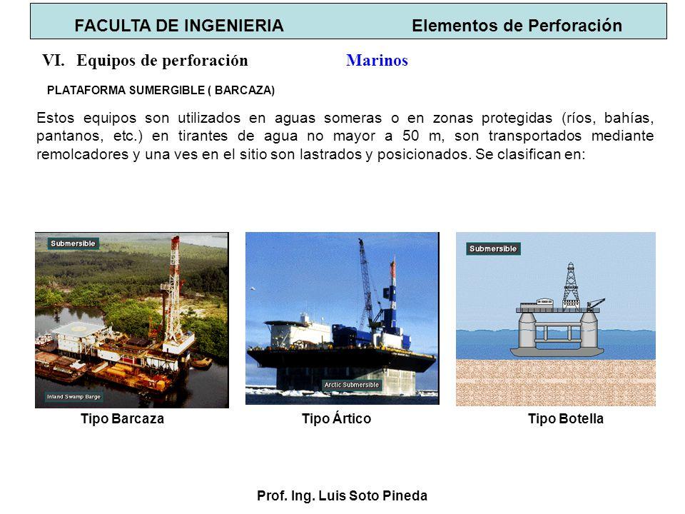 Prof. Ing. Luis Soto Pineda PLATAFORMA SUMERGIBLE ( BARCAZA) FACULTA DE INGENIERIA Elementos de Perforación VI.Equipos de perforación Marinos Estos eq