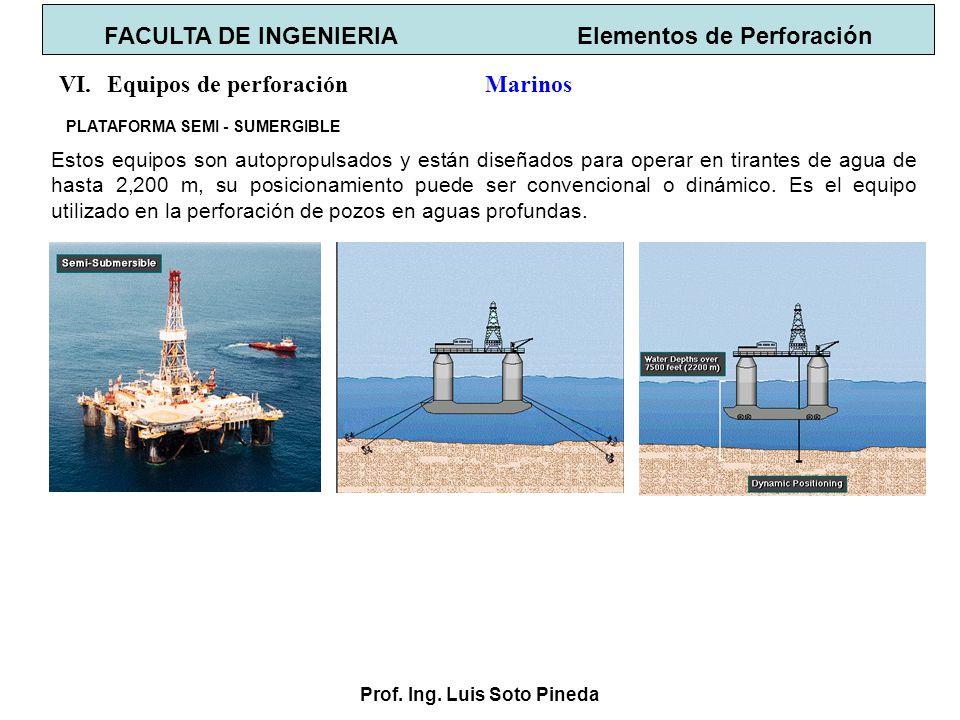 Prof. Ing. Luis Soto Pineda PLATAFORMA SEMI - SUMERGIBLE FACULTA DE INGENIERIA Elementos de Perforación VI.Equipos de perforación Marinos Estos equipo