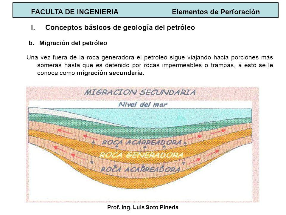 Prof. Ing. Luis Soto Pineda I.Conceptos básicos de geología del petróleo b.Migración del petróleo Una vez fuera de la roca generadora el petróleo sigu