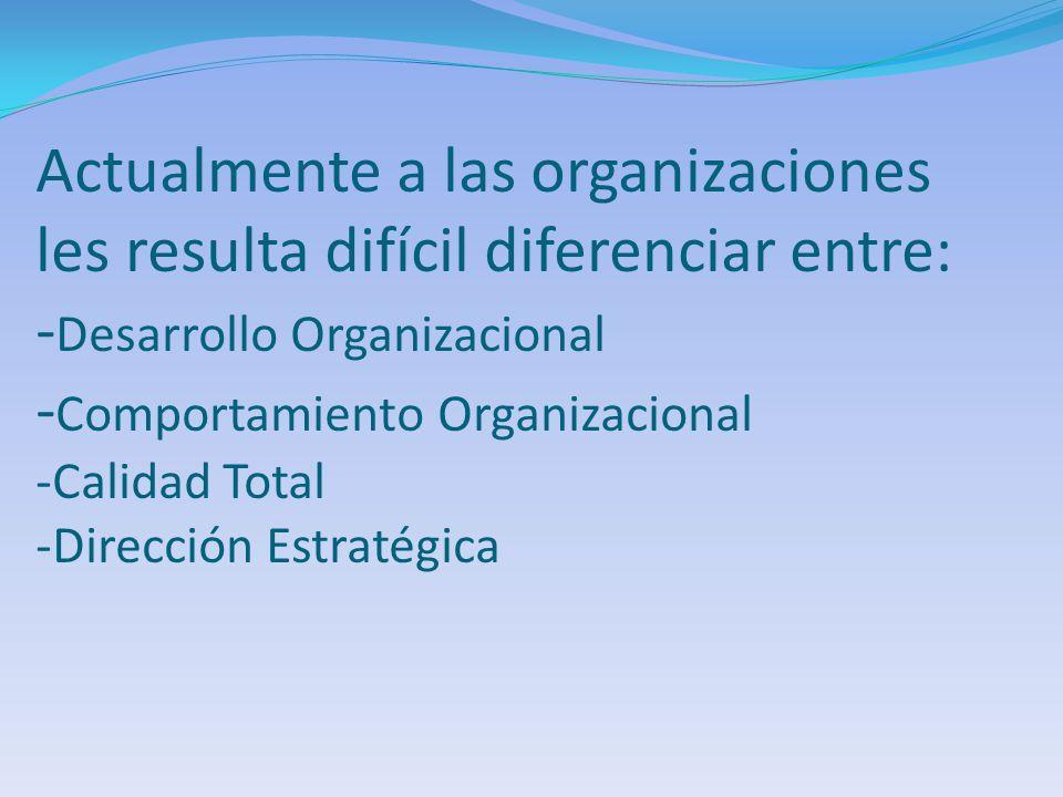 Actualmente a las organizaciones les resulta difícil diferenciar entre: - Desarrollo Organizacional - Comportamiento Organizacional -Calidad Total -Di