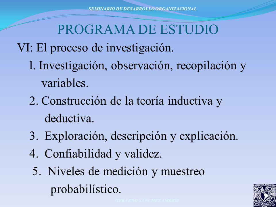 PROGRAMA DE ESTUDIO VI: El proceso de investigación. l. Investigación, observación, recopilación y variables. 2. Construcción de la teoría inductiva y