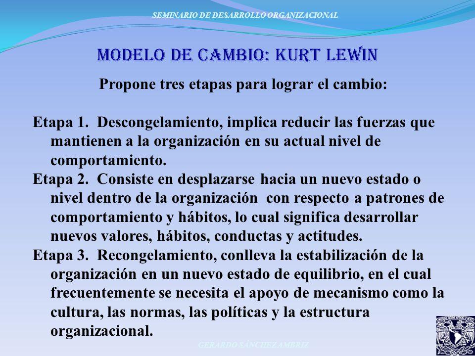 moDeLo DE Cambio: KURT LEWIN Propone tres etapas para lograr el cambio: Etapa 1. Descongelamiento, implica reducir las fuerzas que mantienen a la orga