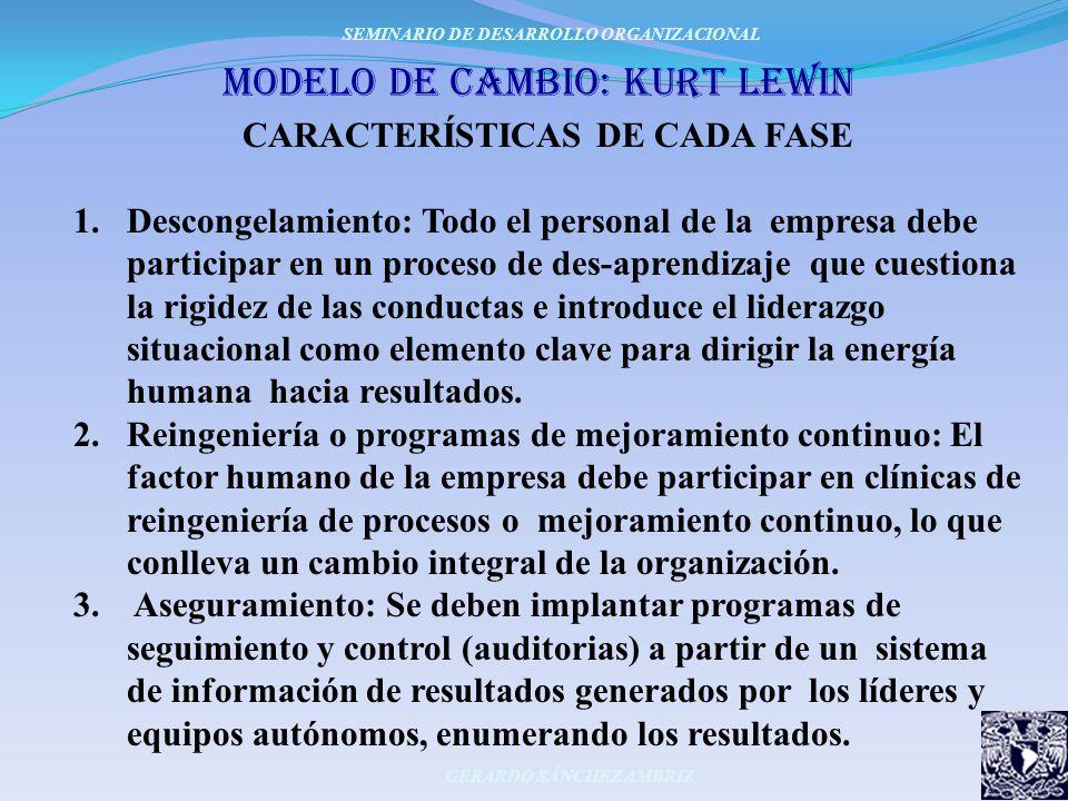 moDeLo DE Cambio: KURT LEWIN CARACTERÍSTICAS DE CADA FASE 1.Descongelamiento: Todo el personal de la empresa debe participar en un proceso de des-apre
