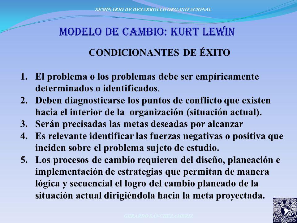 moDeLo DE Cambio: KURT LEWIN CONDICIONANTES DE ÉXITO 1.El problema o los problemas debe ser empíricamente determinados o identificados. 2.Deben diagno