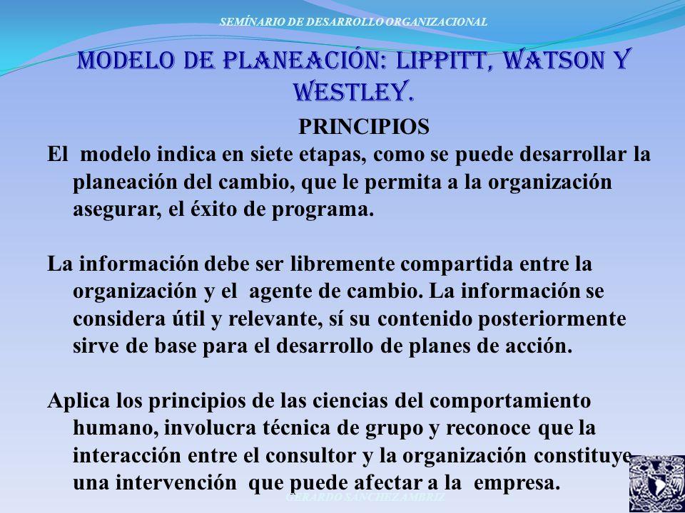 moDeLo DE PLANEACIÓN: LIPPITT, WATSON Y WESTLEY. PRINCIPIOS El modelo indica en siete etapas, como se puede desarrollar la planeación del cambio, que