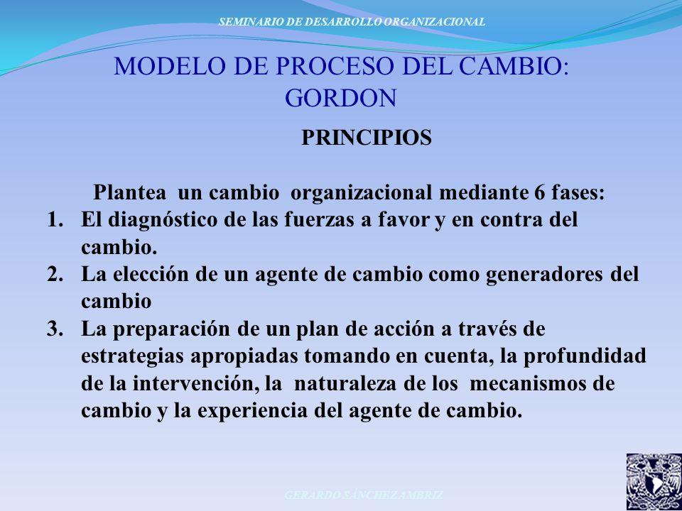 MODELO DE PROCESO DEL CAMBIO: GORDON PRINCIPIOS Plantea un cambio organizacional mediante 6 fases: 1.El diagnóstico de las fuerzas a favor y en contra