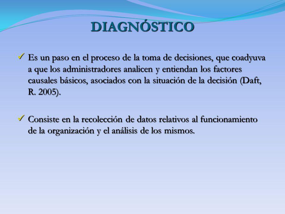 DIAGNÓSTICO Es un paso en el proceso de la toma de decisiones, que coadyuva a que los administradores analicen y entiendan los factores causales básic
