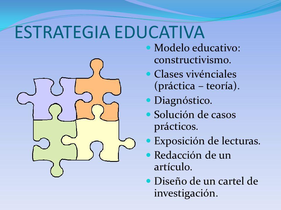 ESTRATEGIA EDUCATIVA Modelo educativo: constructivismo. Clases vivénciales (práctica – teoría). Diagnóstico. Solución de casos prácticos. Exposición d