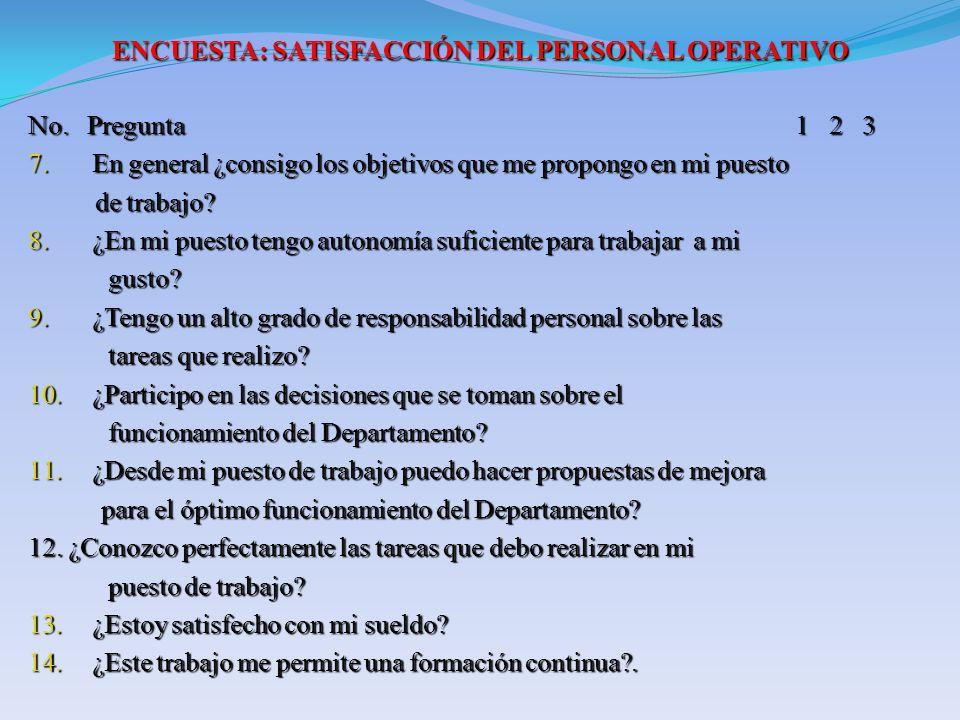 ENCUESTA: SATISFACCIÓN DEL PERSONAL OPERATIVO No. Pregunta 1 2 3 7.En general ¿consigo los objetivos que me propongo en mi puesto de trabajo? de traba