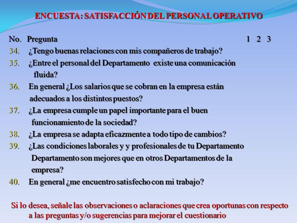 ENCUESTA: SATISFACCIÓN DEL PERSONAL OPERATIVO No. Pregunta 1 2 3 34.¿Tengo buenas relaciones con mis compañeros de trabajo? 35.¿Entre el personal del