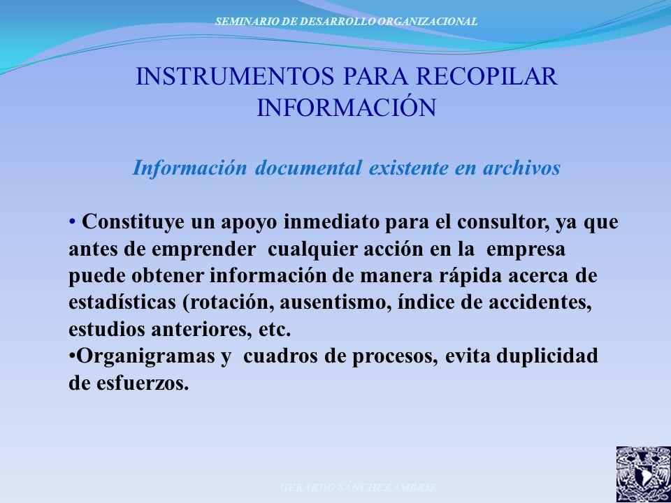 INSTRUMENTOS PARA RECOPILAR INFORMACIÓN Información documental existente en archivos Constituye un apoyo inmediato para el consultor, ya que antes de