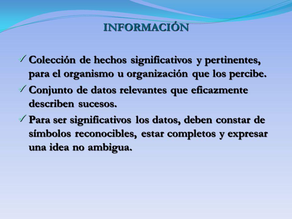 INFORMACIÓN Colección de hechos significativos y pertinentes, para el organismo u organización que los percibe. Colección de hechos significativos y p