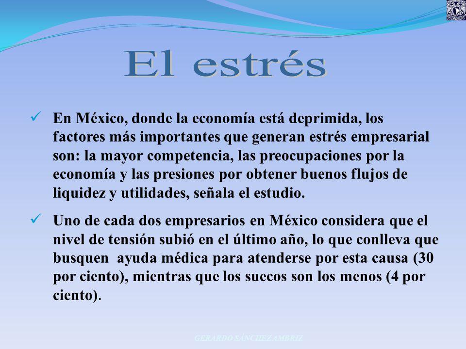 En México, donde la economía está deprimida, los factores más importantes que generan estrés empresarial son: la mayor competencia, las preocupaciones