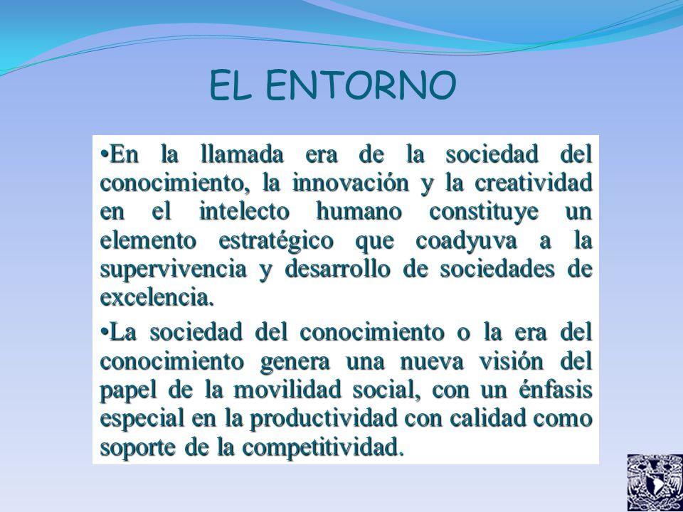 EL ENTORNO En la llamada era de la sociedad del conocimiento, la innovación y la creatividad en el intelecto humano constituye un elemento estratégico