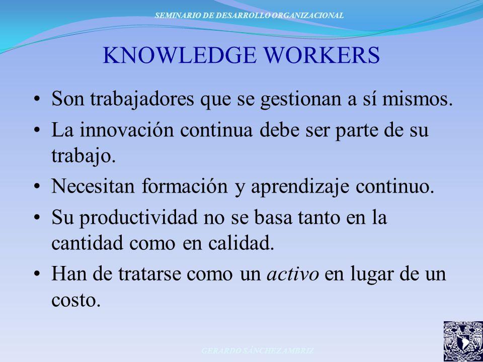 KNOWLEDGE WORKERS Son trabajadores que se gestionan a sí mismos. La innovación continua debe ser parte de su trabajo. Necesitan formación y aprendizaj