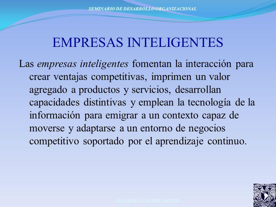 EMPRESAS INTELIGENTES Las empresas inteligentes fomentan la interacción para crear ventajas competitivas, imprimen un valor agregado a productos y ser