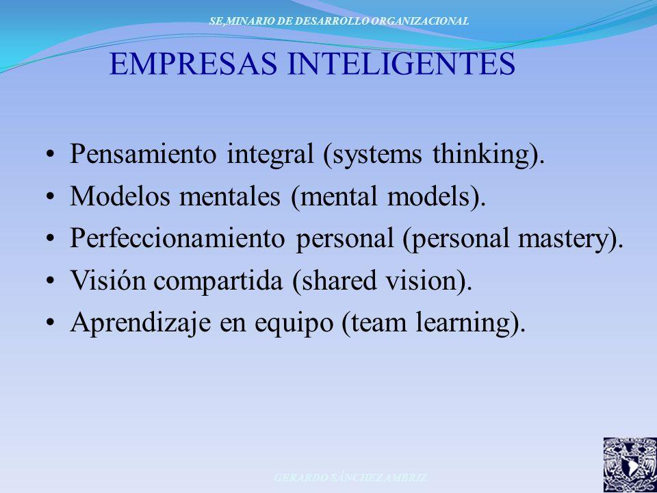 EMPRESAS INTELIGENTES Pensamiento integral (systems thinking). Modelos mentales (mental models). Perfeccionamiento personal (personal mastery). Visión