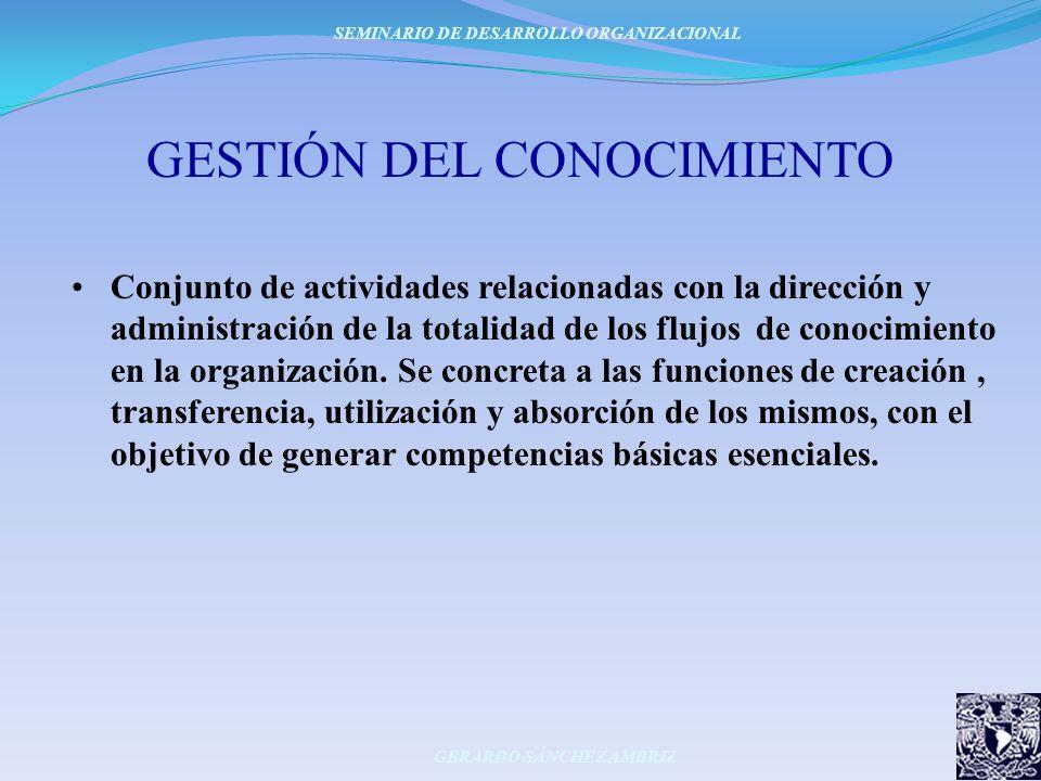 GESTIÓN DEL CONOCIMIENTO Conjunto de actividades relacionadas con la dirección y administración de la totalidad de los flujos de conocimiento en la or