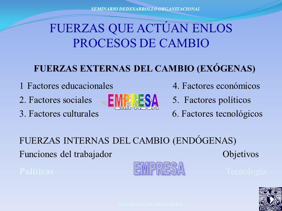 FUERZAS QUE ACTÚAN ENLOS PROCESOS DE CAMBIO FUERZAS EXTERNAS DEL CAMBIO (EXÓGENAS) 1 Factores educacionales 4. Factores económicos 2. Factores sociale