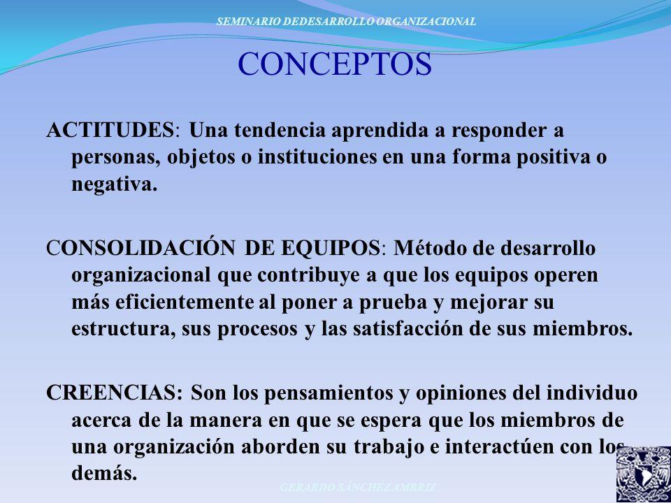 CONCEPTOS ACTITUDES: Una tendencia aprendida a responder a personas, objetos o instituciones en una forma positiva o negativa. CONSOLIDACIÓN DE EQUIPO