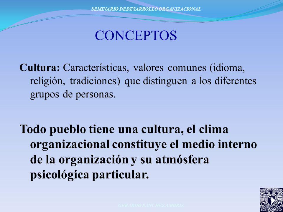 CONCEPTOS Cultura: Características, valores comunes (idioma, religión, tradiciones) que distinguen a los diferentes grupos de personas. Todo pueblo ti