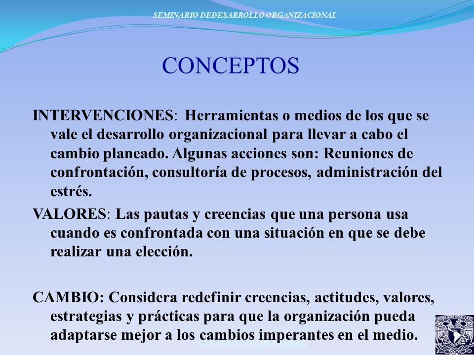 CONCEPTOS INTERVENCIONES: Herramientas o medios de los que se vale el desarrollo organizacional para llevar a cabo el cambio planeado. Algunas accione