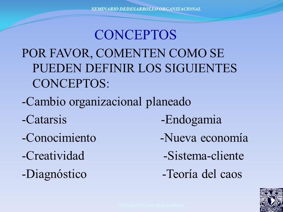 CONCEPTOS POR FAVOR, COMENTEN COMO SE PUEDEN DEFINIR LOS SIGUIENTES CONCEPTOS: -Cambio organizacional planeado -Catarsis -Endogamia -Conocimiento -Nue