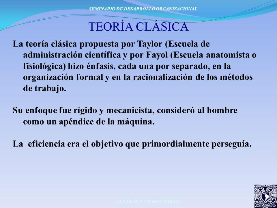 TEORÍA CLÁSICA La teoría clásica propuesta por Taylor (Escuela de administración científica y por Fayol (Escuela anatomista o fisiológica) hizo énfasi