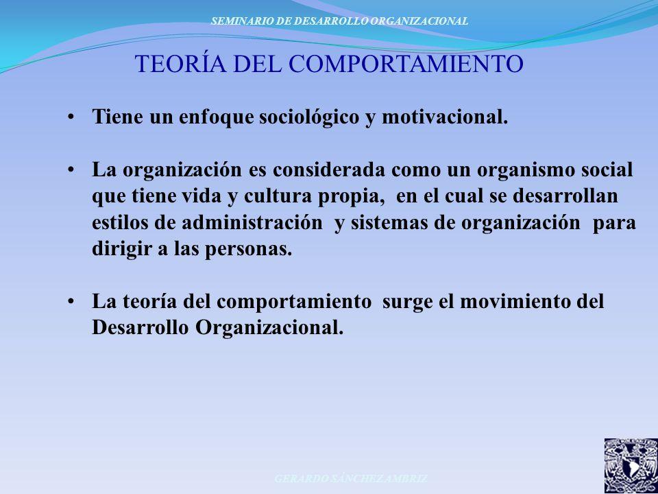 TEORÍA DEL COMPORTAMIENTO Tiene un enfoque sociológico y motivacional. La organización es considerada como un organismo social que tiene vida y cultur