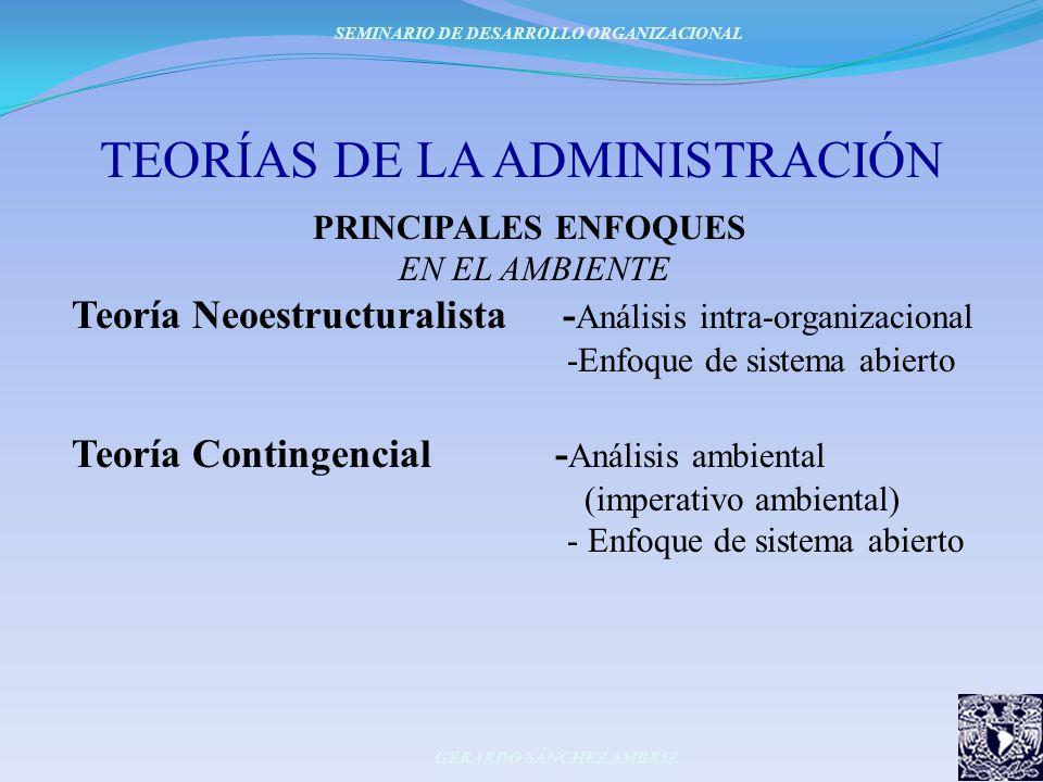 TEORÍAS DE LA ADMINISTRACIÓN PRINCIPALES ENFOQUES EN EL AMBIENTE Teoría Neoestructuralista - Análisis intra-organizacional -Enfoque de sistema abierto