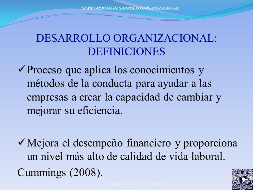 DESARROLLO ORGANIZACIONAL: DEFINICIONES Proceso que aplica los conocimientos y métodos de la conducta para ayudar a las empresas a crear la capacidad