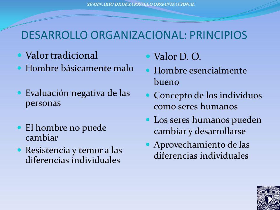 DESARROLLO ORGANIZACIONAL: PRINCIPIOS Valor tradicional Hombre básicamente malo Evaluación negativa de las personas El hombre no puede cambiar Resiste
