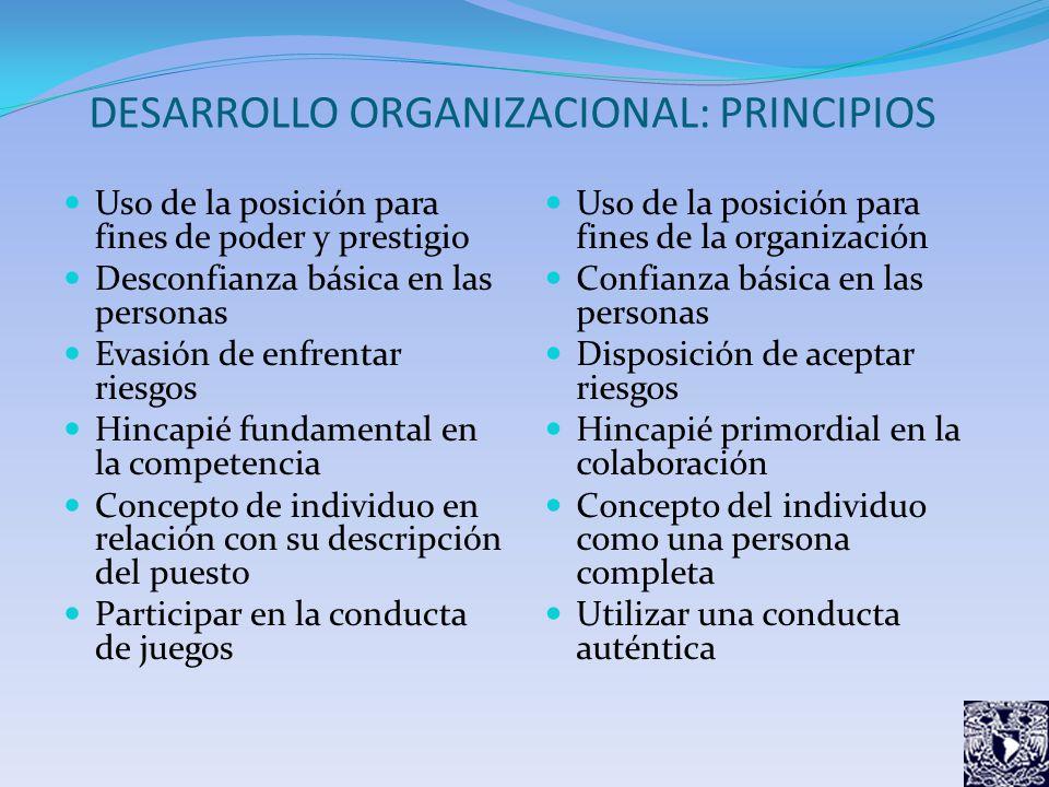 DESARROLLO ORGANIZACIONAL: PRINCIPIOS Uso de la posición para fines de poder y prestigio Desconfianza básica en las personas Evasión de enfrentar ries