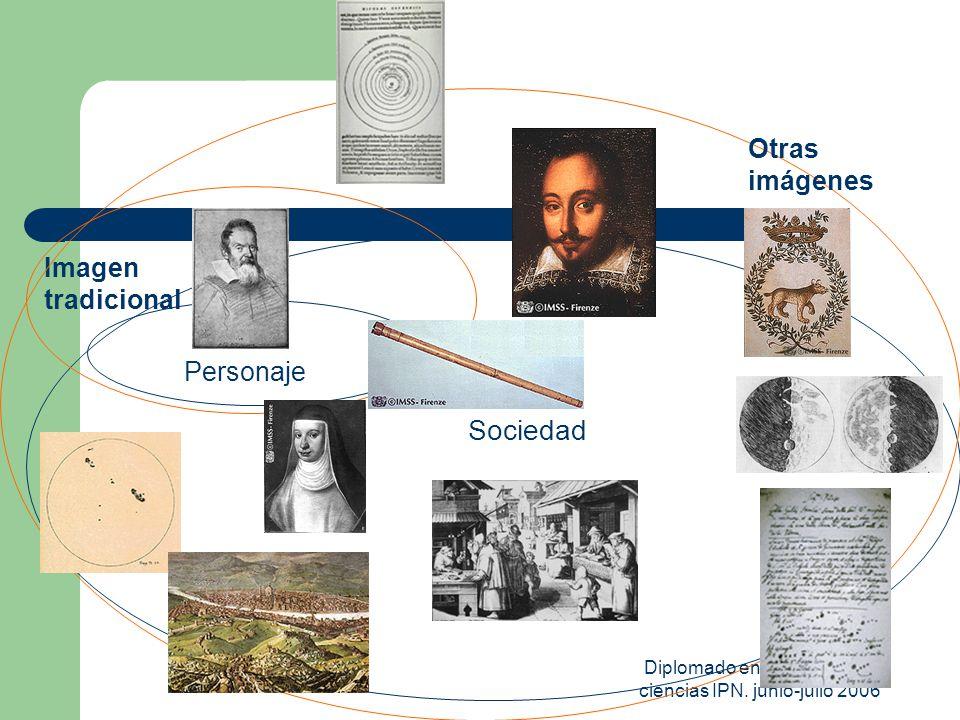 Diplomado en educación en ciencias IPN. junio-julio 2006 Ciencia Sociedad Imagen tradicional Otras imágenes Personaje Sociedad