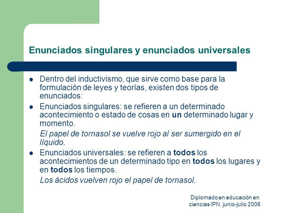 Diplomado en educación en ciencias IPN. junio-julio 2006 Enunciados singulares y enunciados universales Dentro del inductivismo, que sirve como base p