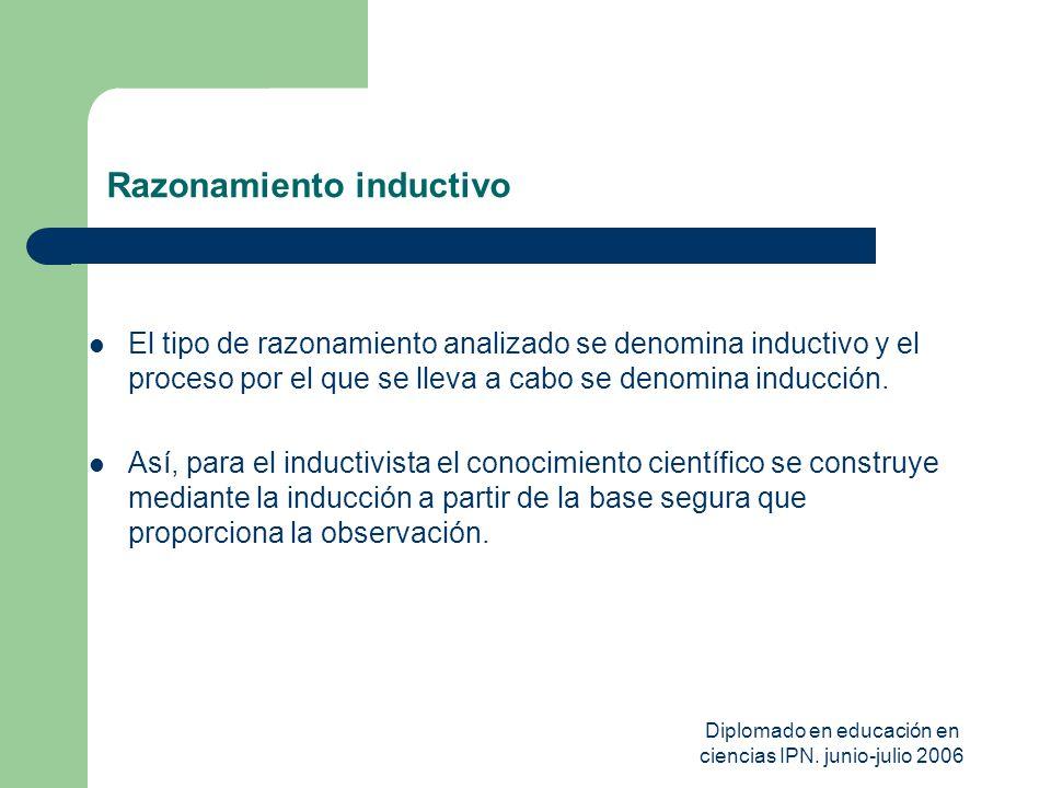 Diplomado en educación en ciencias IPN. junio-julio 2006 Razonamiento inductivo El tipo de razonamiento analizado se denomina inductivo y el proceso p